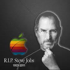 Essay on Steve Jobs – The Face Behind Apple Inc.